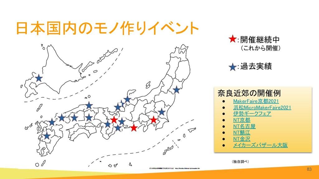 日本国内のモノ作りイベント 83 (独自調べ) :開催継続中  (これから開催)  :過...
