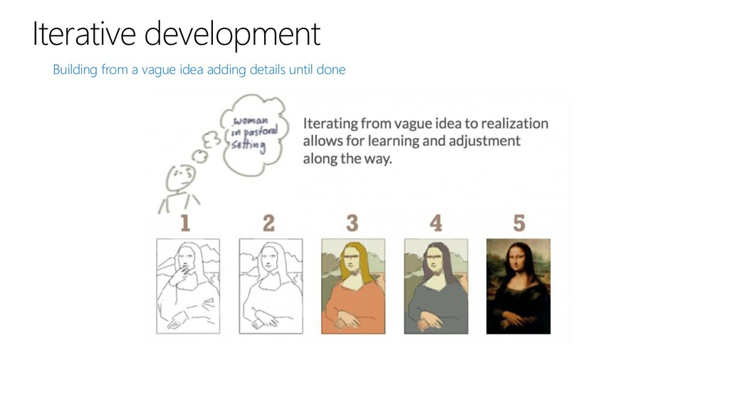 Iterative development Building from a vague ide...