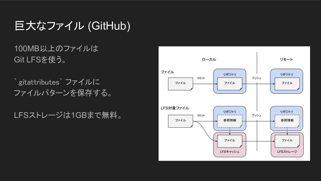 巨大なファイル (GitHub) 100MB以上のファイルは Git LFSを使う。 `.gi...