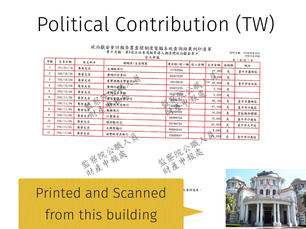 Political Contribution (TW) Printed and Scanned...