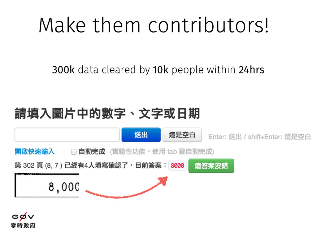 Make them contributors! 300k data cleared by 10...