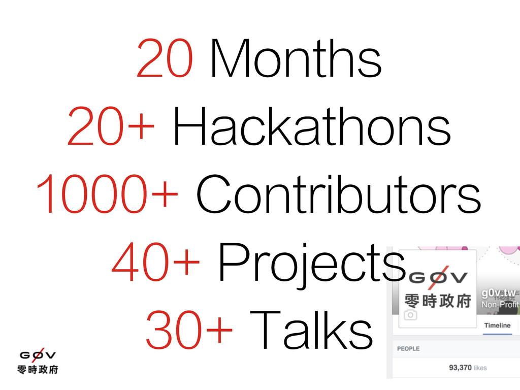 20 Months 20+ Hackathons 1000+ Contributors 40+...