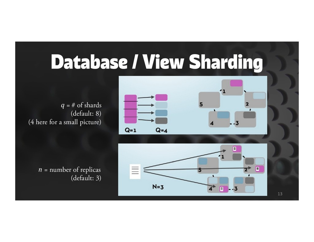Database / View Sharding 13 q = # of shards (de...