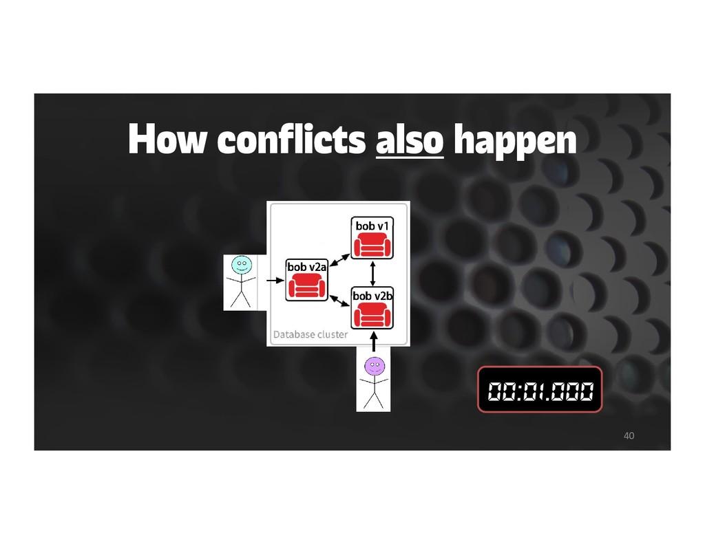How conflicts also happen 40 bob v2a bob v1 bob...