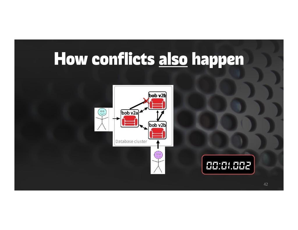 How conflicts also happen 42 bob v2a bob bob bo...