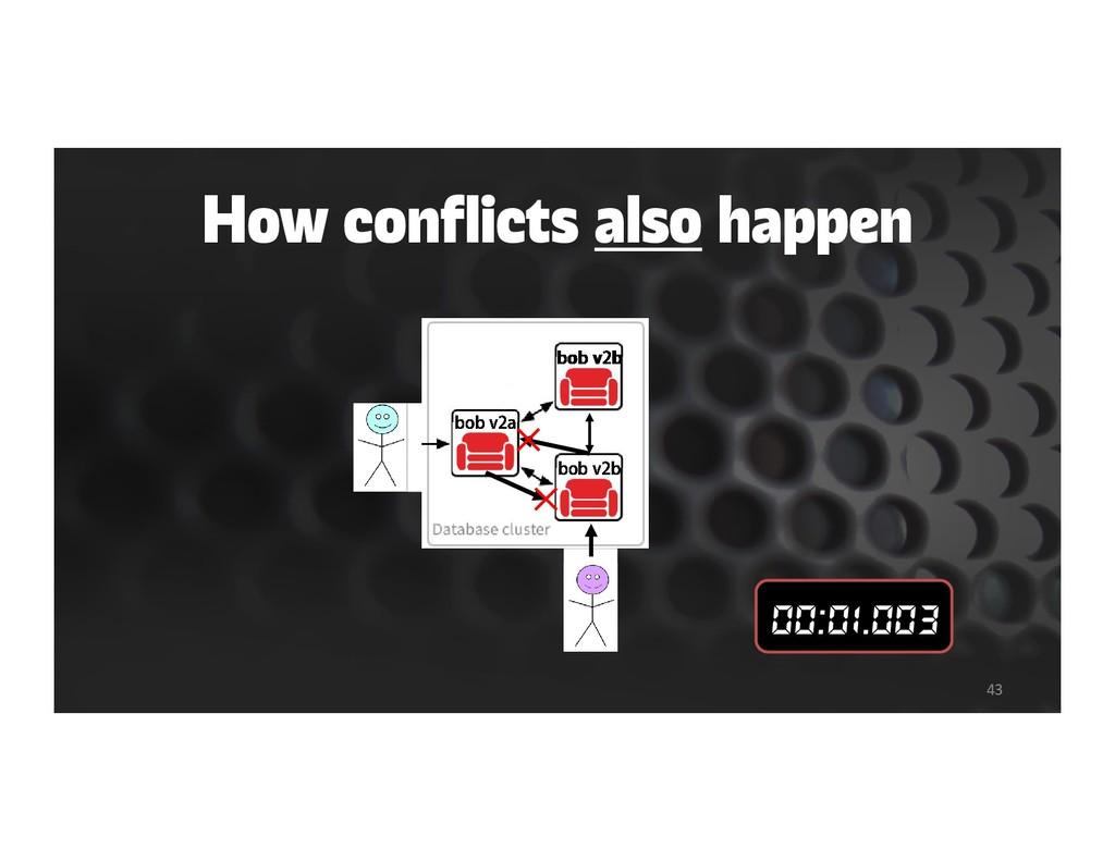 How conflicts also happen 43 bob v2a bob bob bo...