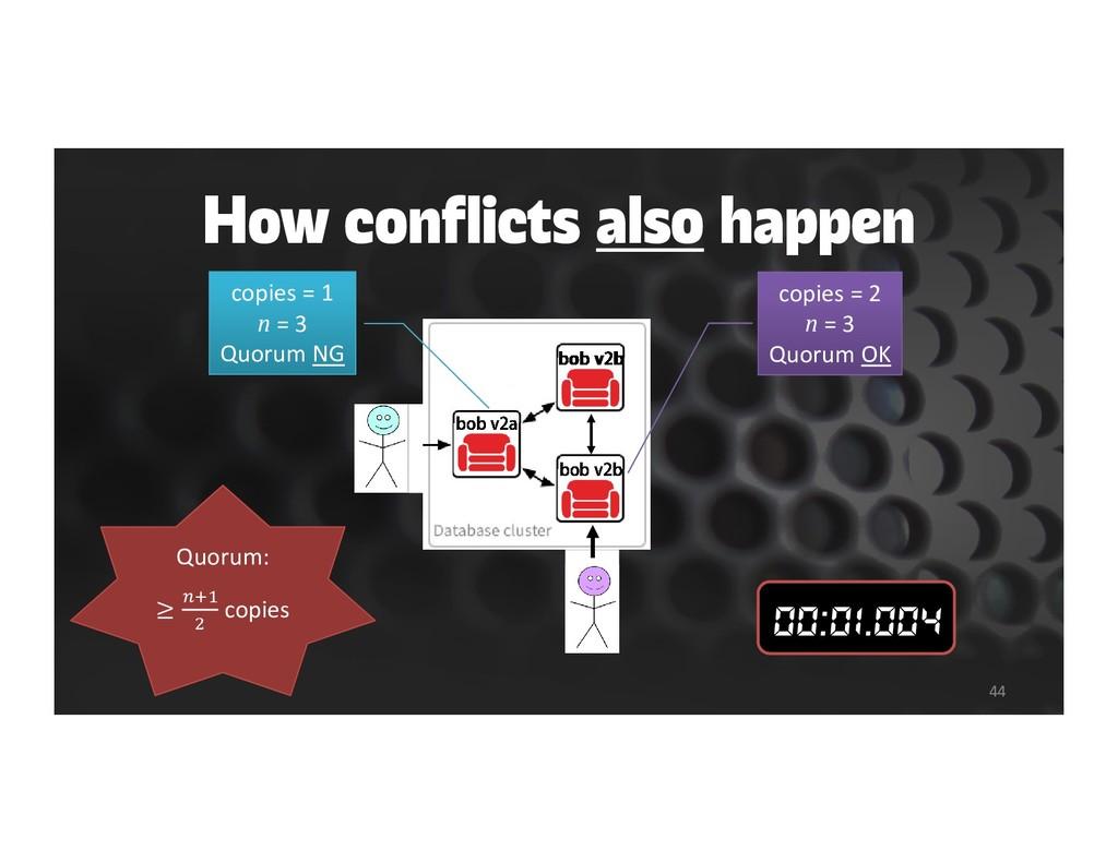 How conflicts also happen 44 bob v2a bob bob bo...
