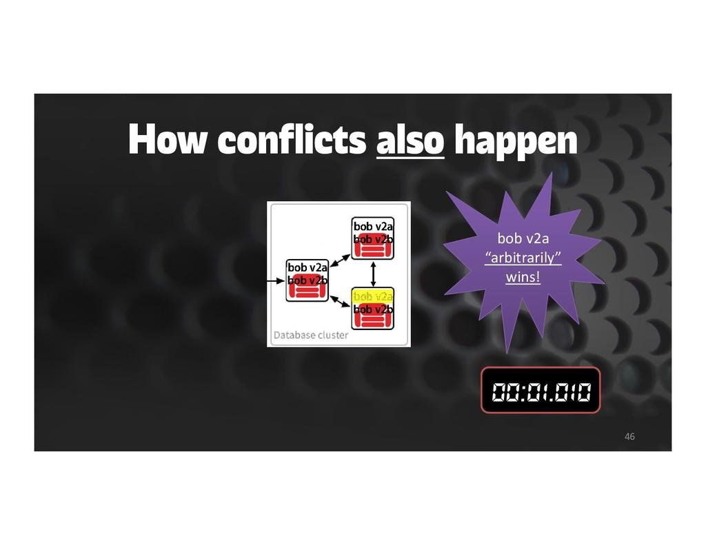 How conflicts also happen 46 bob v2a bob v2b bo...