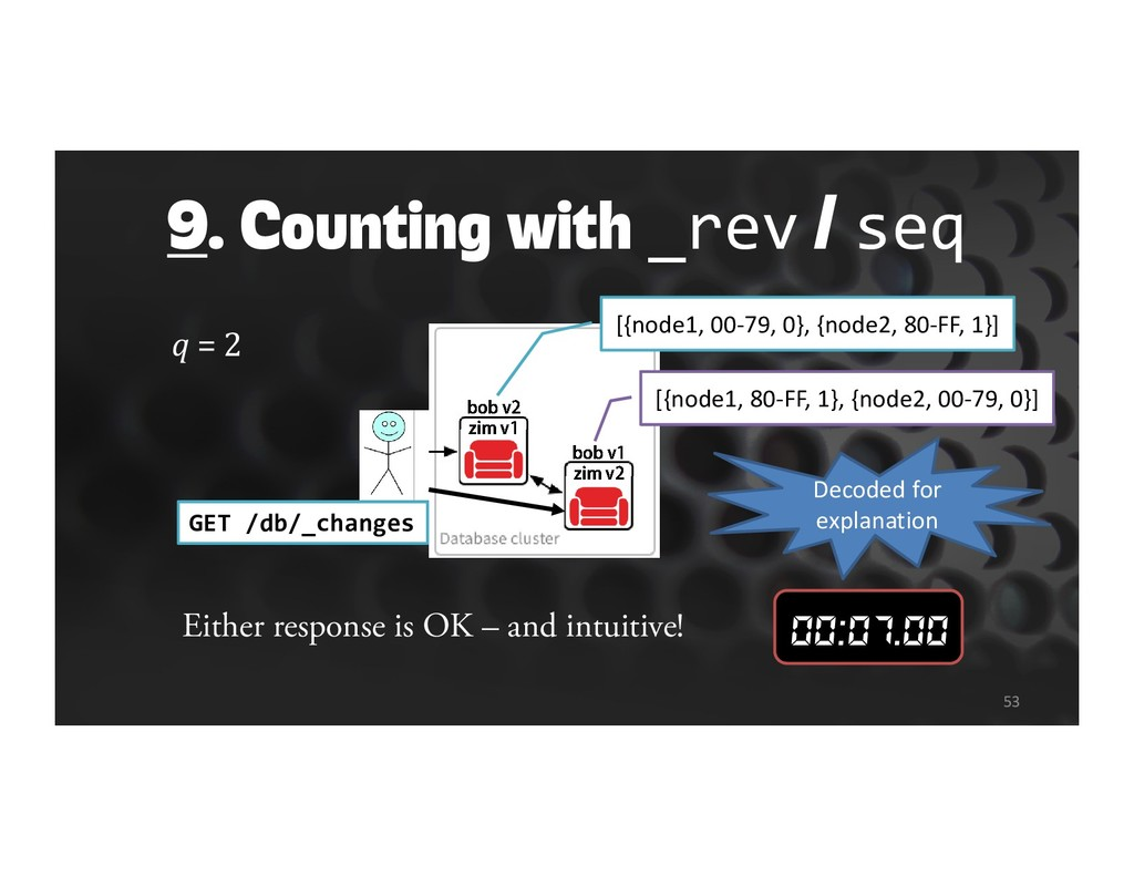 9. Counting with _rev / seq 53 GET /db/_changes...