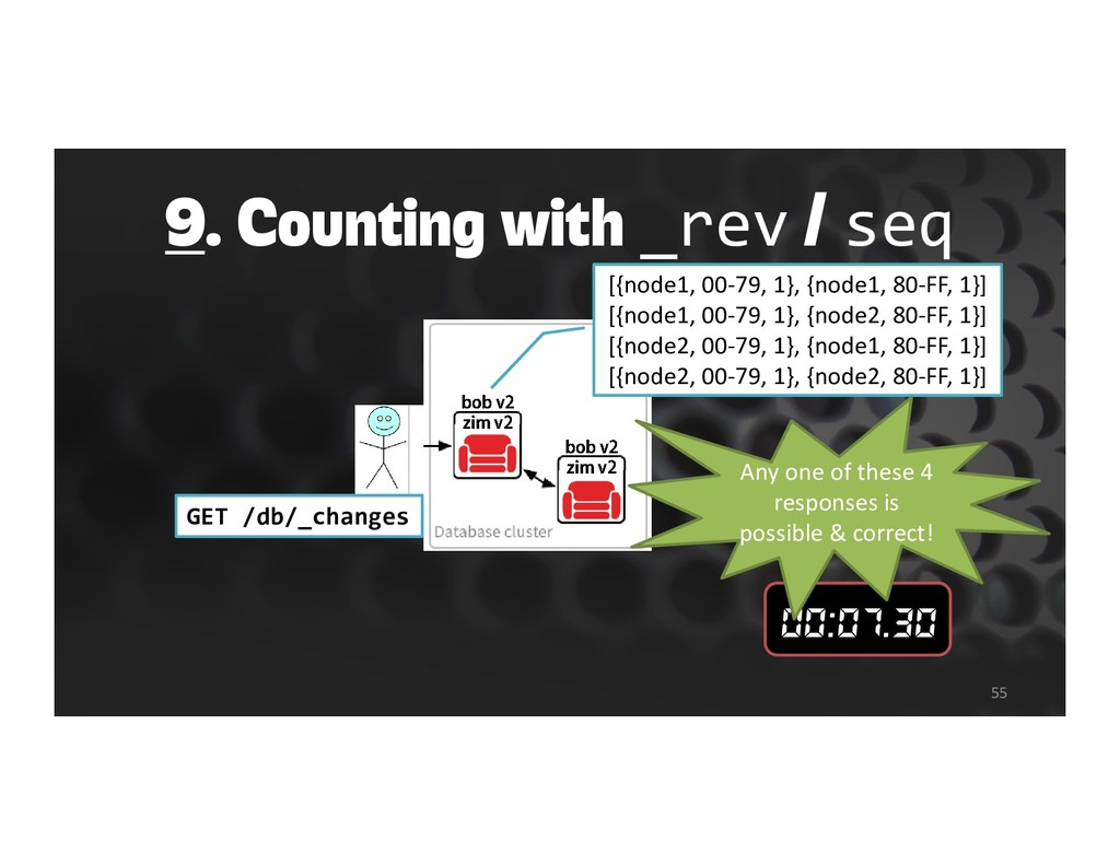 9. Counting with _rev / seq 55 GET /db/_changes...