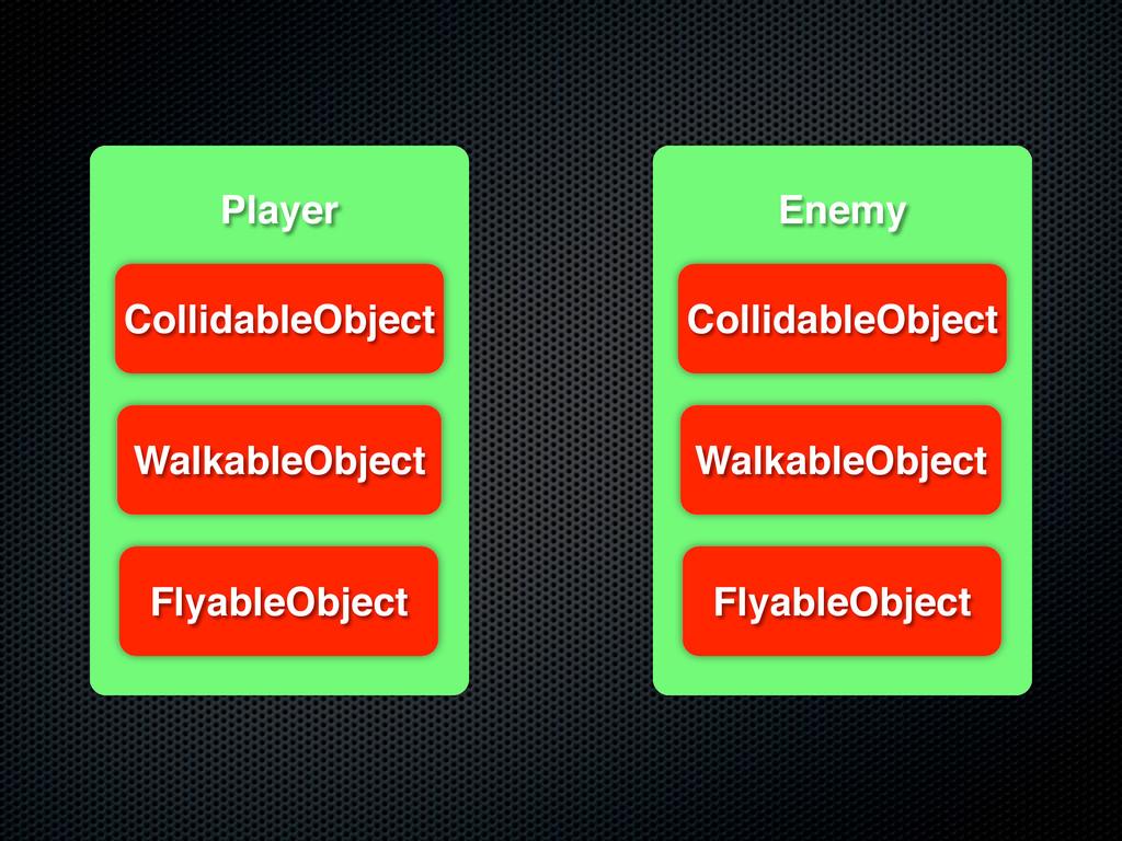 Player WalkableObject CollidableObject FlyableO...