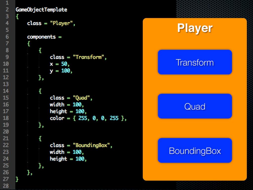 Player Transform BoundingBox Quad