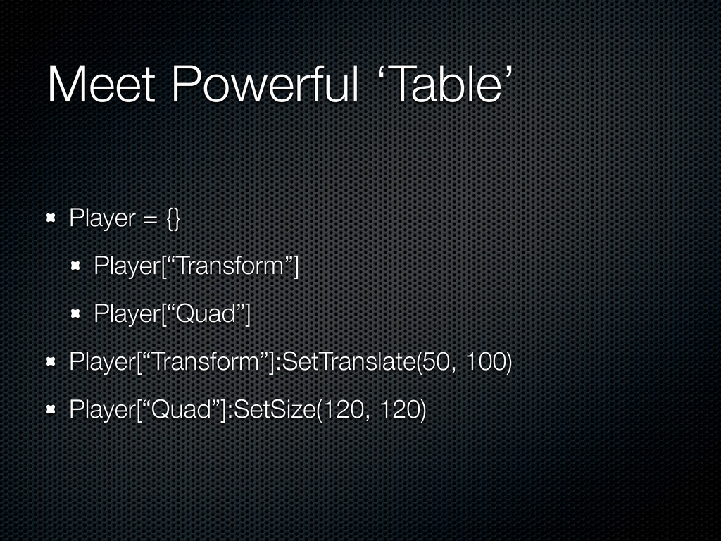 """Meet Powerful 'Table' Player = {} Player[""""Trans..."""