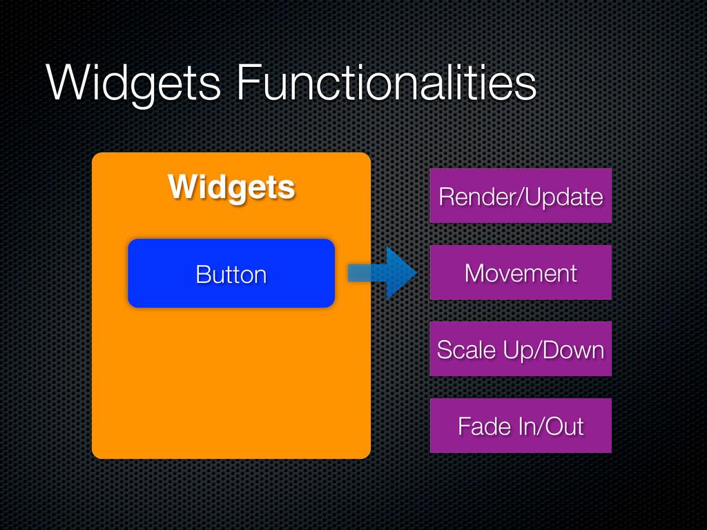 Widgets Functionalities Widgets Button Render/U...