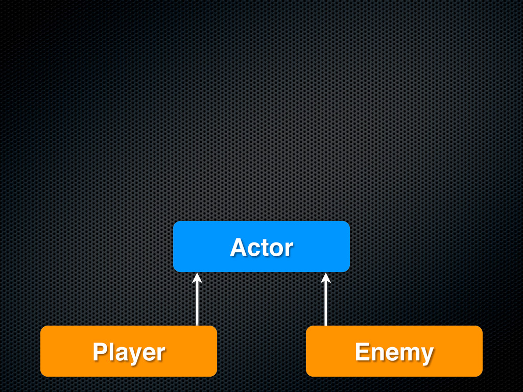 Actor Player Enemy