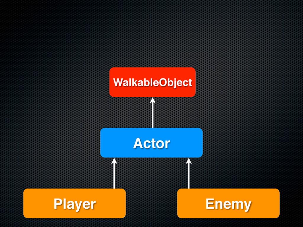 Actor WalkableObject Player Enemy