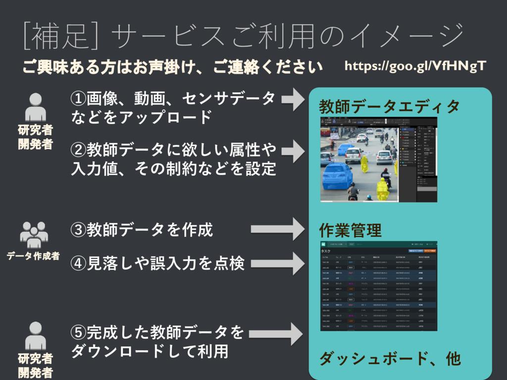 [補足] サービスご利用のイメージ 研究者 開発者 データ作成者 ①画像、動画、センサデータ ...