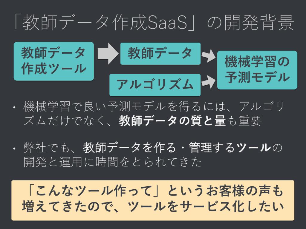「教師データ作成SaaS」の開発背景 • 機械学習で良い予測モデルを得るには、アルゴリ ズムだ...