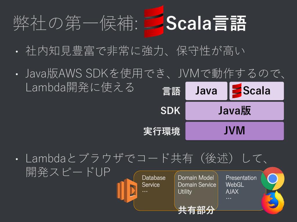• 社内知見豊富で非常に強力、保守性が高い • Java版AWS SDKを使用でき、JVMで動...