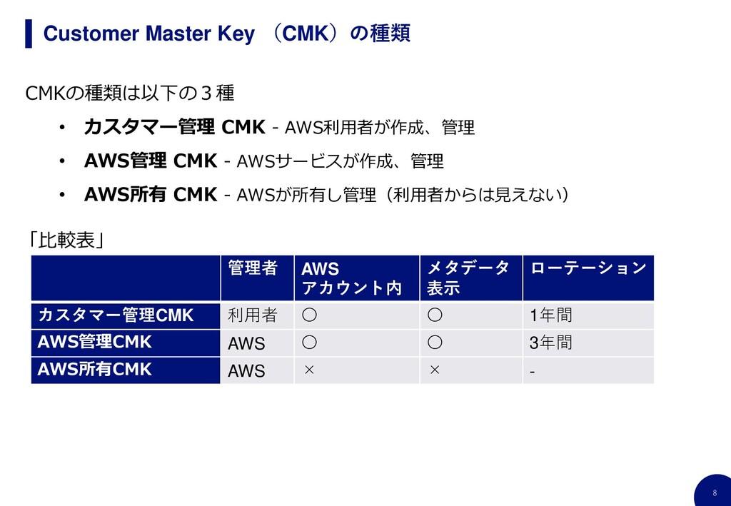 8 Customer Master Key (CMK)の種類 CMKの種類は以下の3種 • カ...