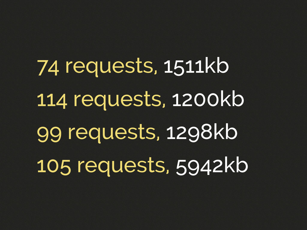 74 requests, 1511kb 114 requests, 1200kb 99 req...
