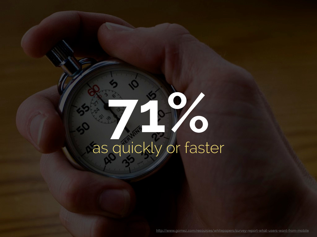 71% as quickly or faster http://www.gomez.com/r...