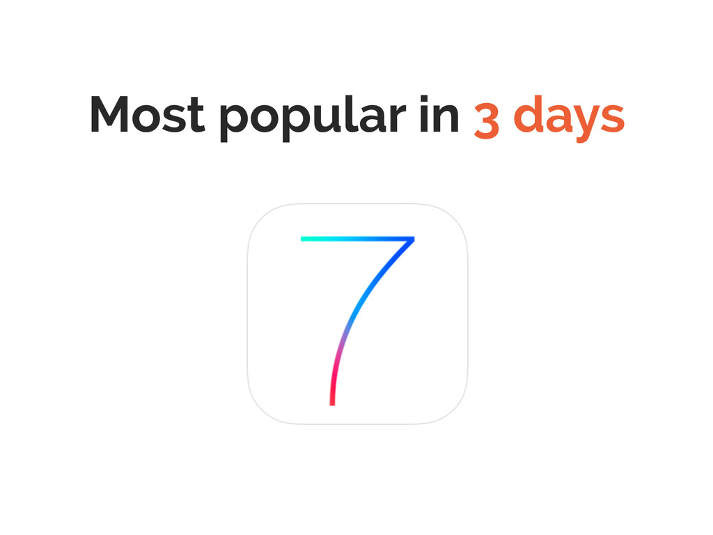 Most popular in 3 days