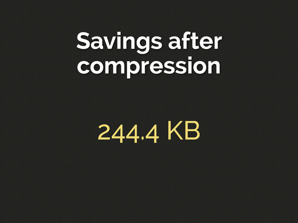 Savings after compression 244.4 KB