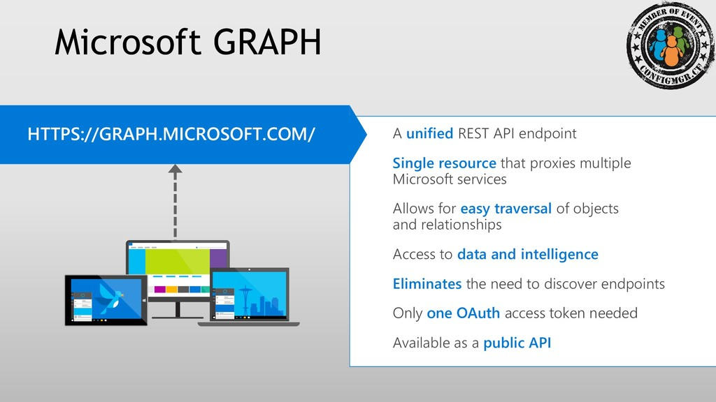 Microsoft GRAPH HTTPS://GRAPH.MICROSOFT.COM/ A ...