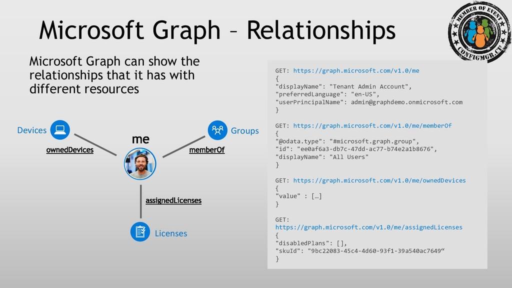 Microsoft Graph – Relationships Microsoft Graph...