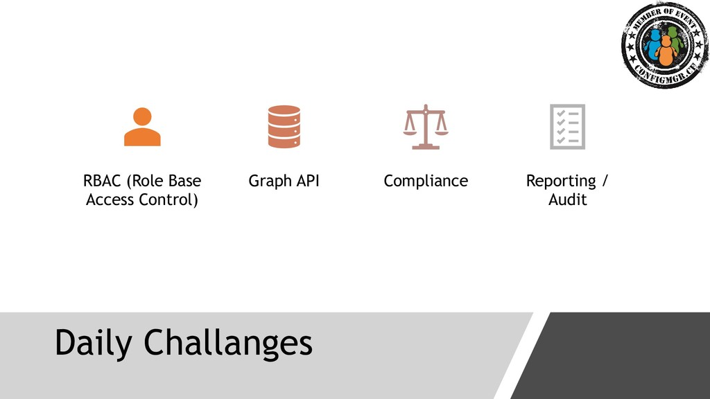 Daily Challanges RBAC (Role Base Access Control...