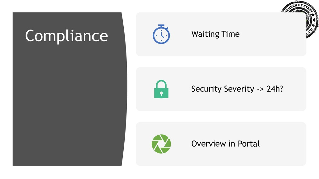 Compliance Waiting Time Security Severity -> 24...
