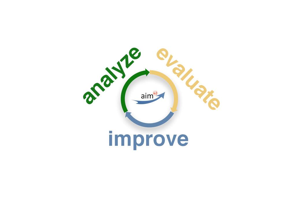 analyze evaluate improve