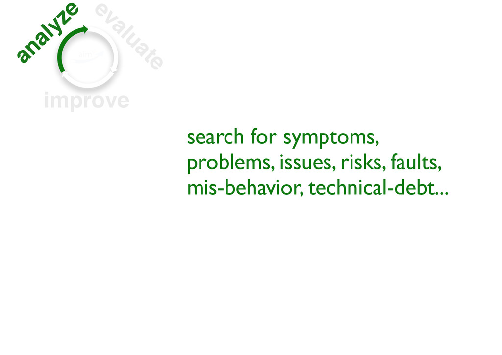 analyze evaluate improve search for symptoms, p...