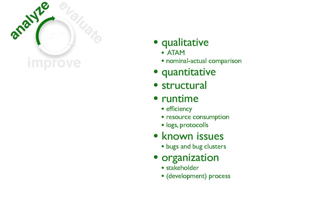 analyze evaluate improve • qualitative • ATAM •...