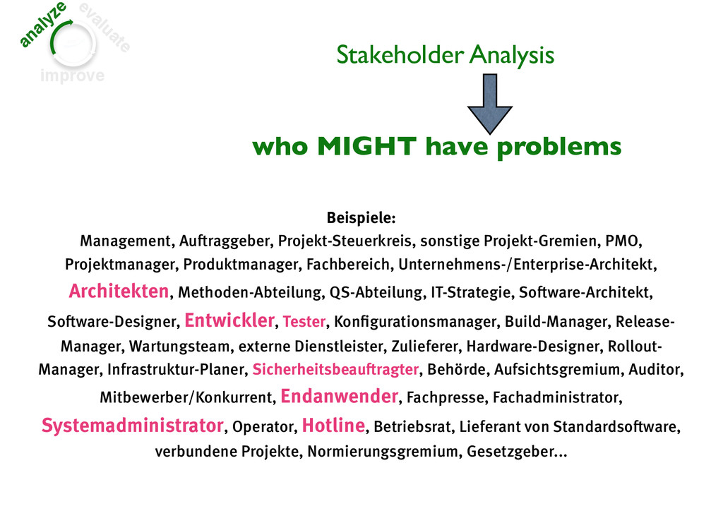Stakeholder Analysis who MIGHT have problems an...