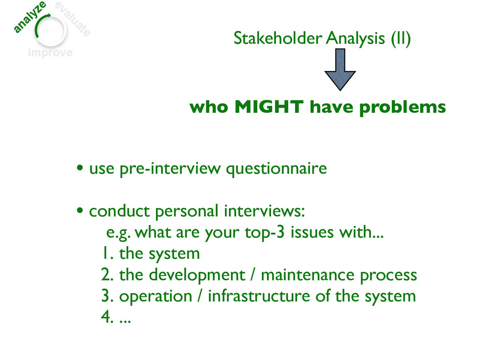 Stakeholder Analysis (II) who MIGHT have proble...