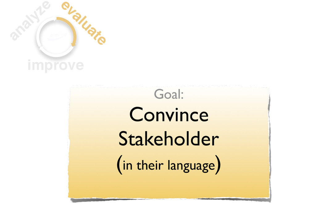 analyze evaluate improve Goal: Convince Stakeho...