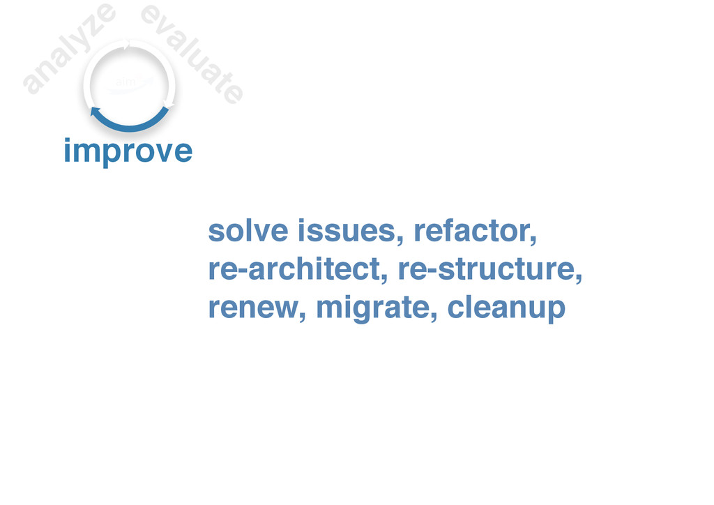 solve issues, refactor, re-architect, re-struct...