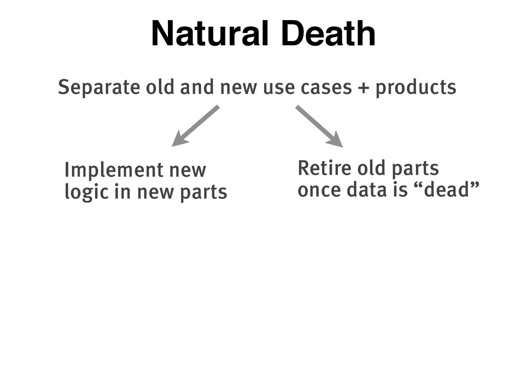 Natural Death Separate old and new use cases + ...