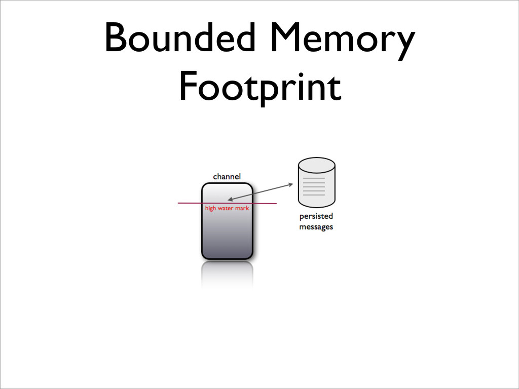 Bounded Memory Footprint
