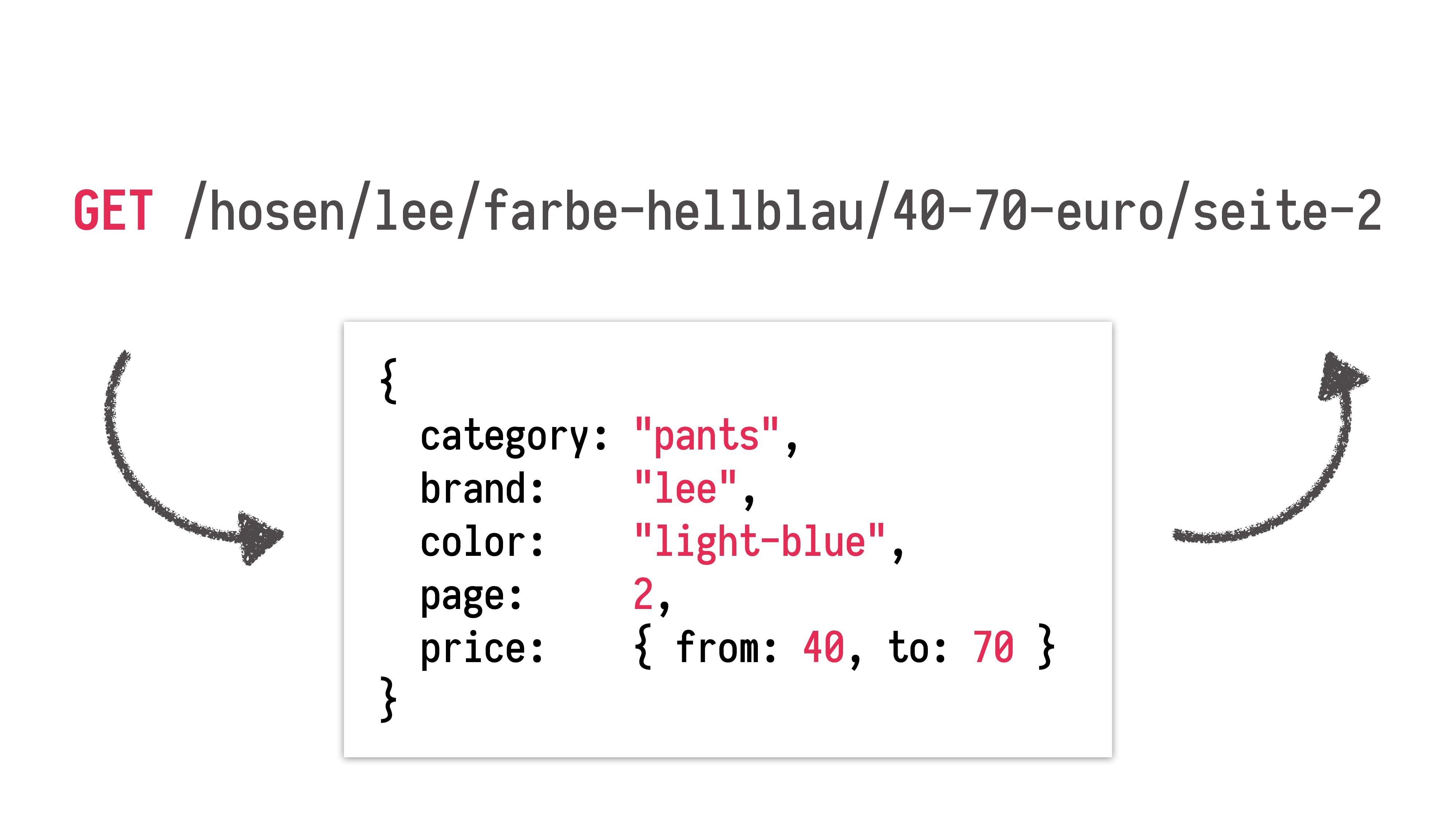 GET /hosen/lee/farbe-hellblau/40-70-euro/seite-...