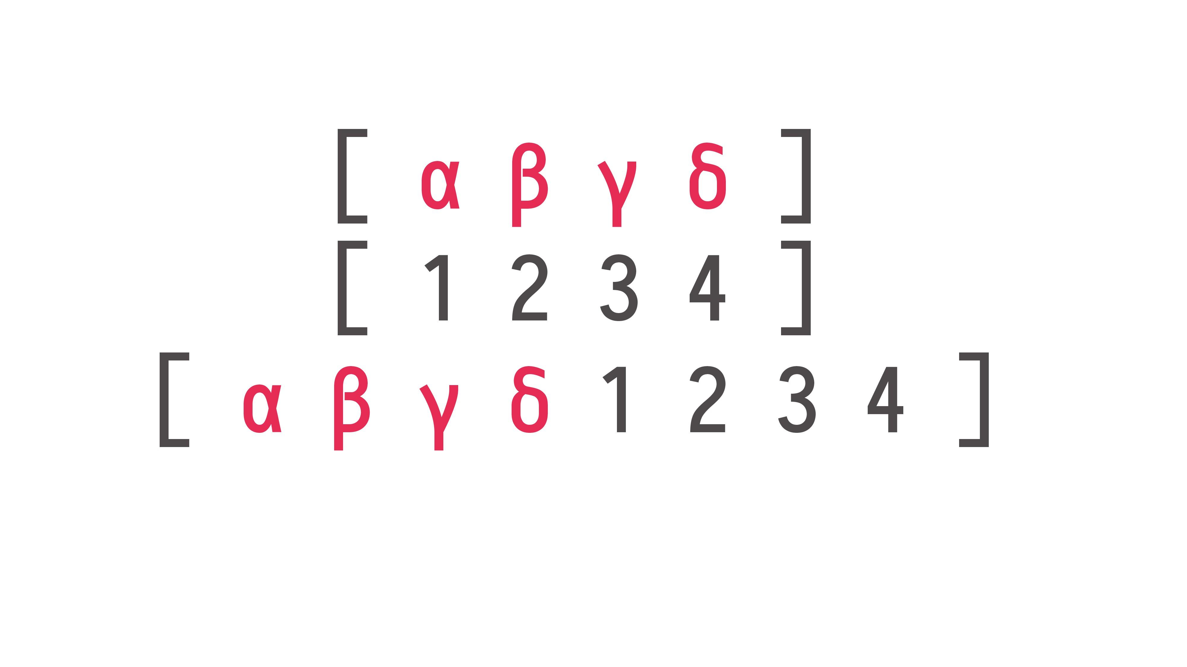 [ α β γ δ ] [ 1 2 3 4 ] [ α β γ δ 1 2 3 4 ]