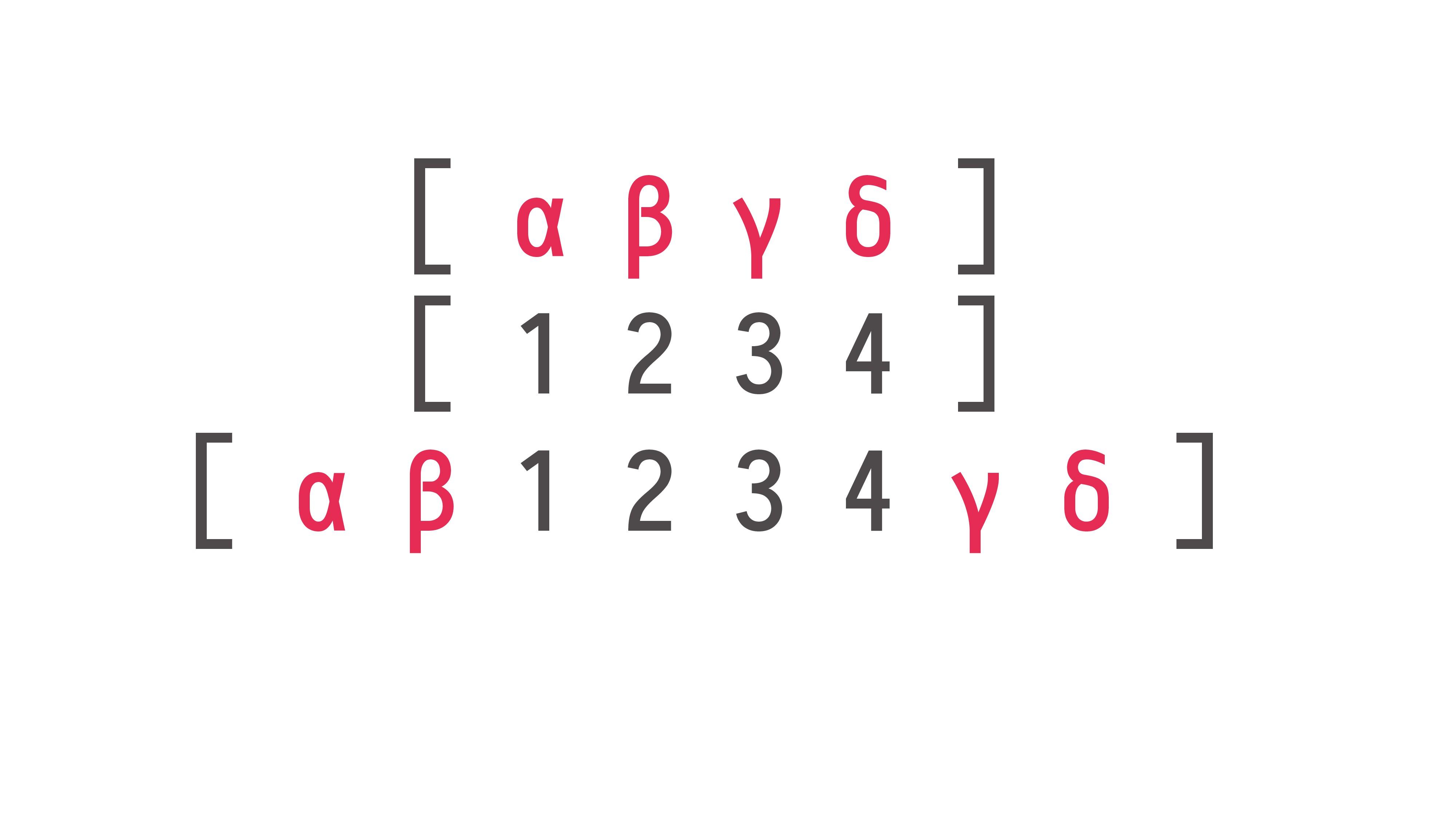 [ α β γ δ ] [ 1 2 3 4 ] [ α β 1 2 3 4 γ δ ]