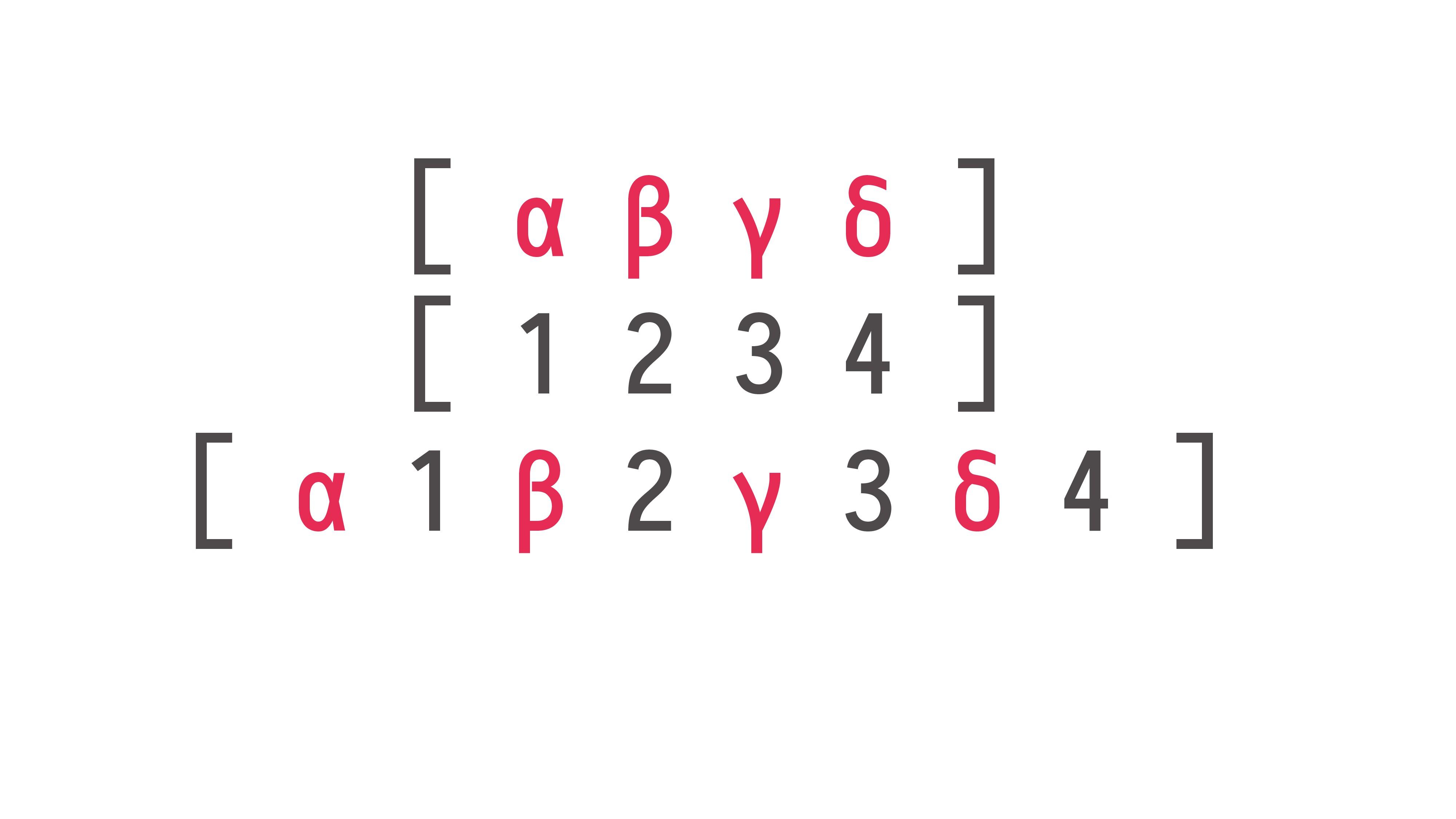 [ α β γ δ ] [ 1 2 3 4 ] [ α 1 β 2 γ 3 δ 4 ]