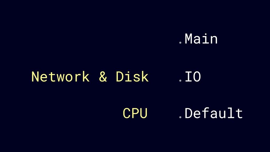 .IO .Main .Default Network & Disk CPU