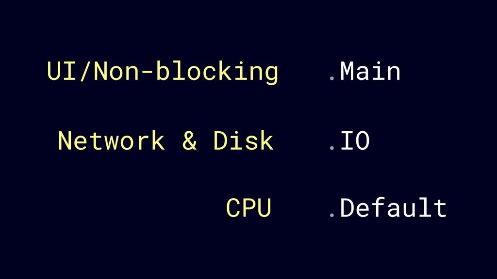 .IO .Main .Default Network & Disk UI/Non-blocki...