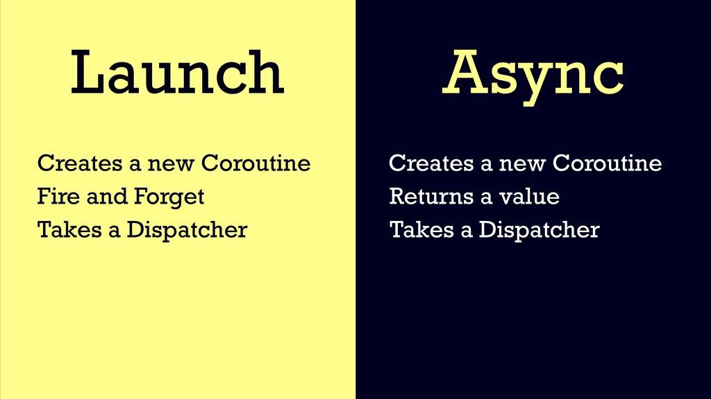 Creates a new Coroutine Creates a new Coroutine...