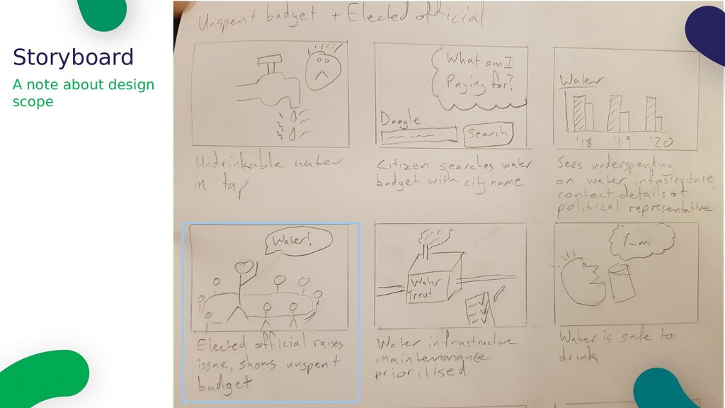 Storyboard A note about design scope