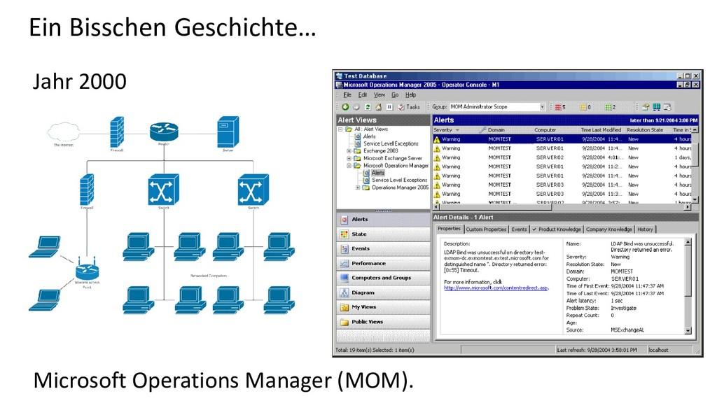 Ein Bisschen Geschichte… Jahr 2000 Microsoft Op...